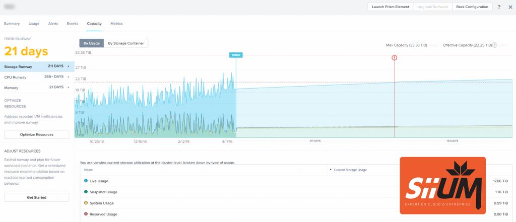 Comment Nutanix Prism Pro démontre la nécessité de faire croître son stockage au sein de son datacenter.