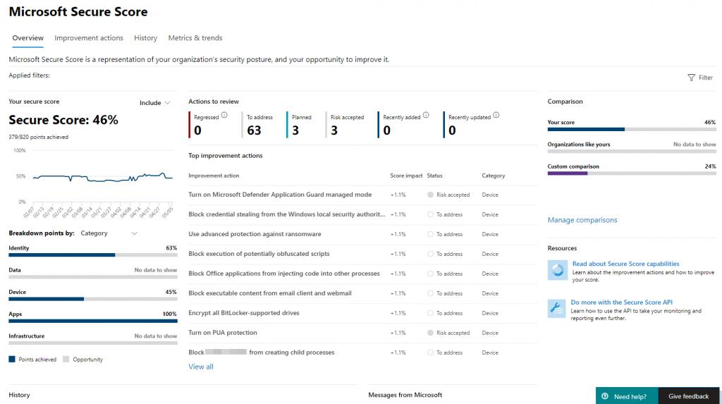 Secure Score Microsoft 365