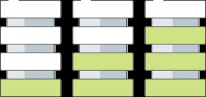 Environnement de bases de données en silos